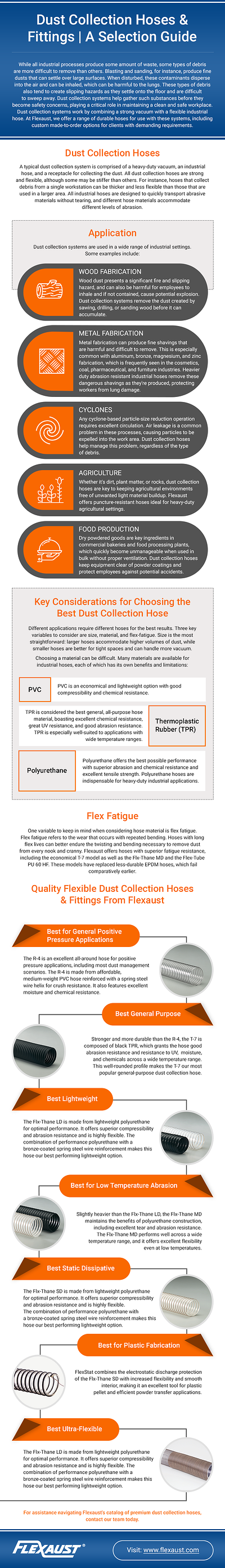 Dust Collection Hoses _ Fittings